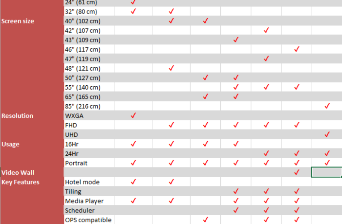 Uporedna tabela